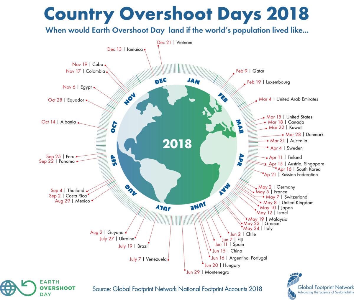 GFN-Country-Overshoot-Day-2000-1200x1018.jpg